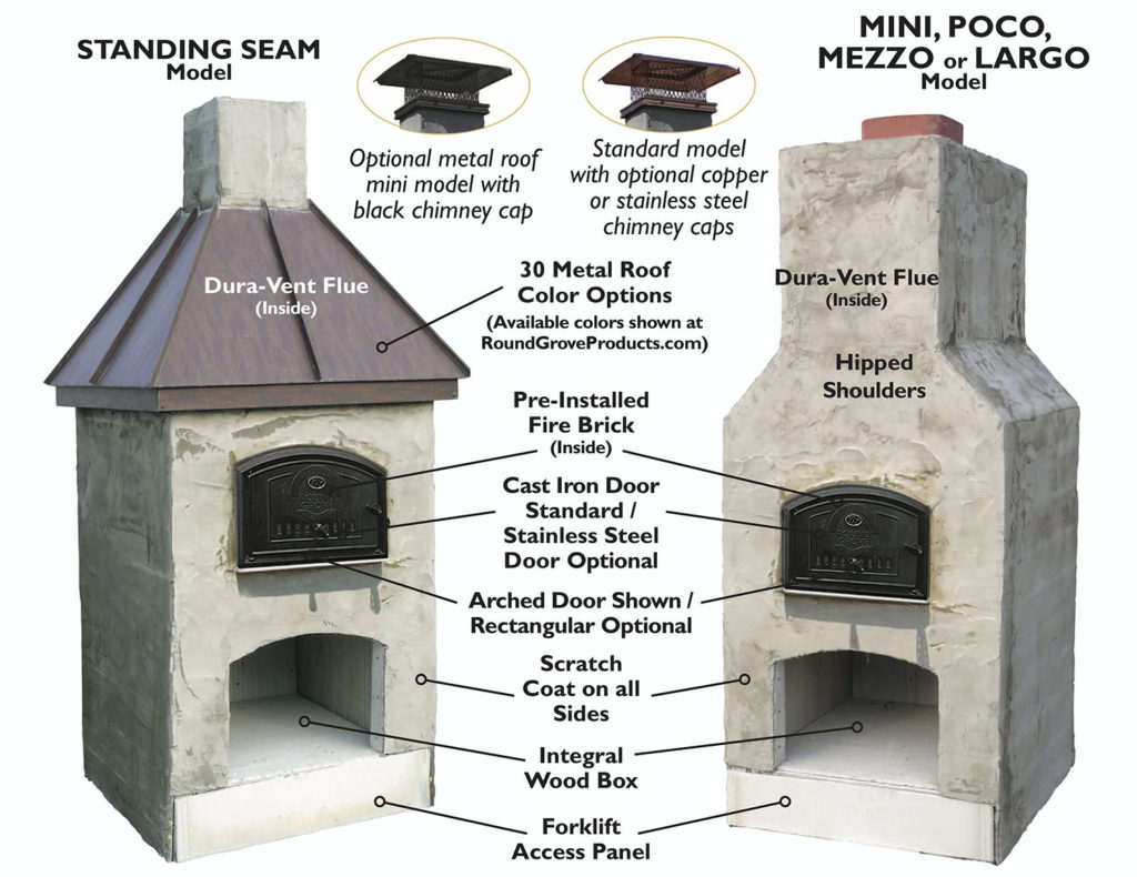 outdoor backyard brick ovens