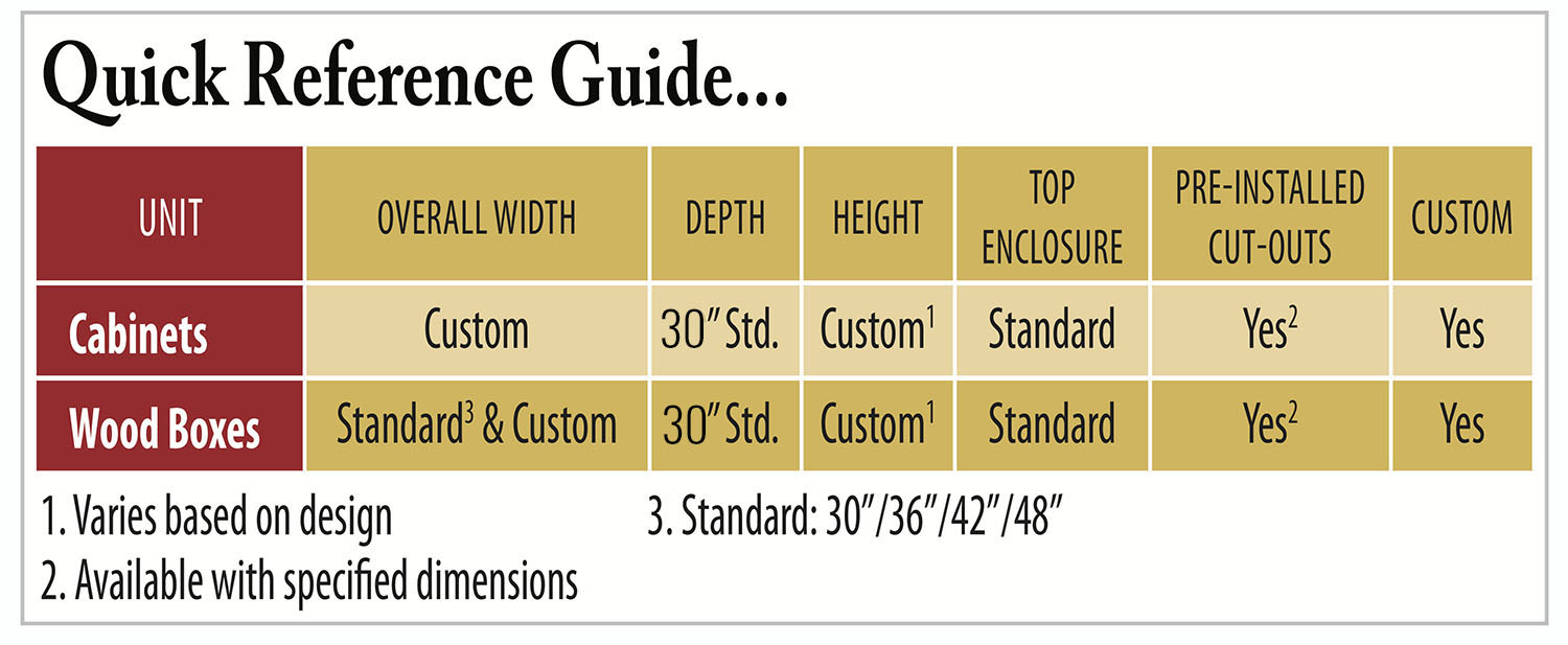 Outdoor Kitchen Cabinet Specs from Round Grove Products